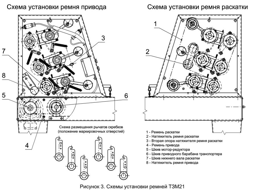Рисунок 3. Схемы установки ремней ТЗМ21