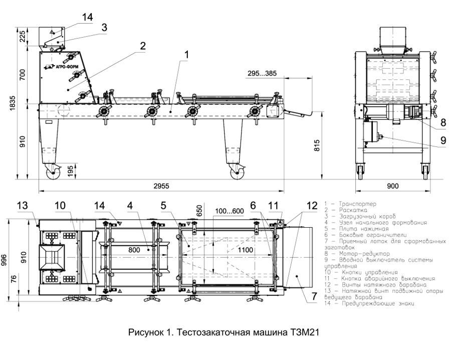 Тестозакаточная машина ТЗМ21