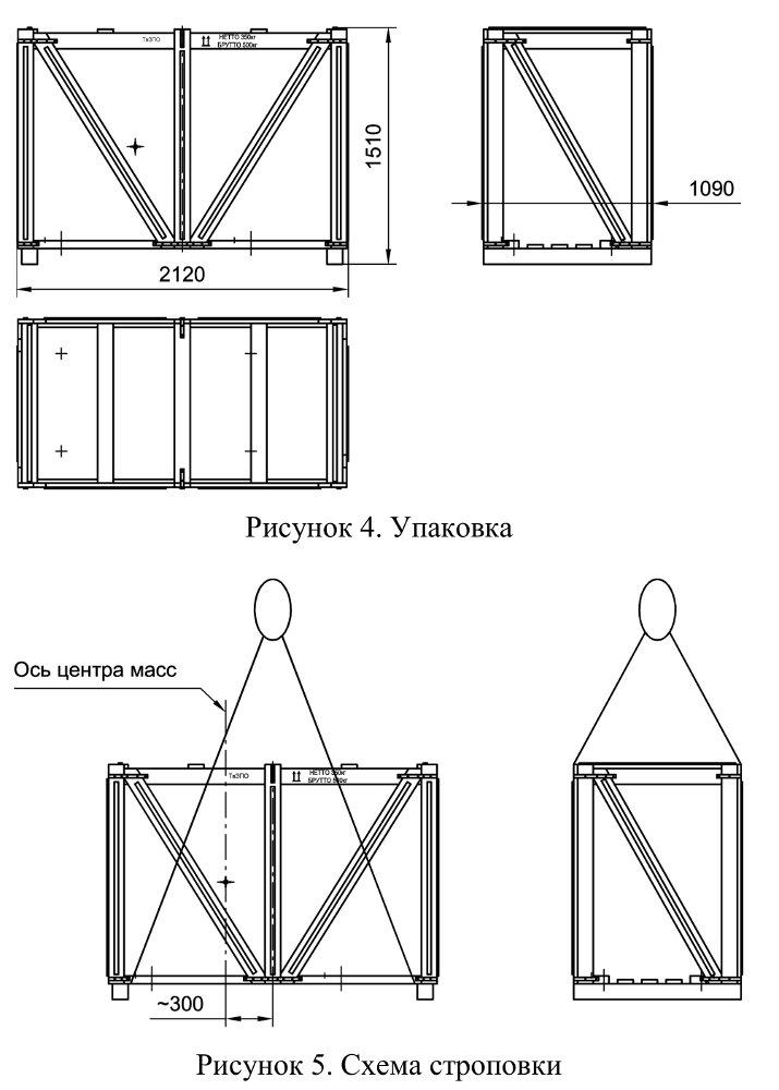 Упаковка ТЗМ11