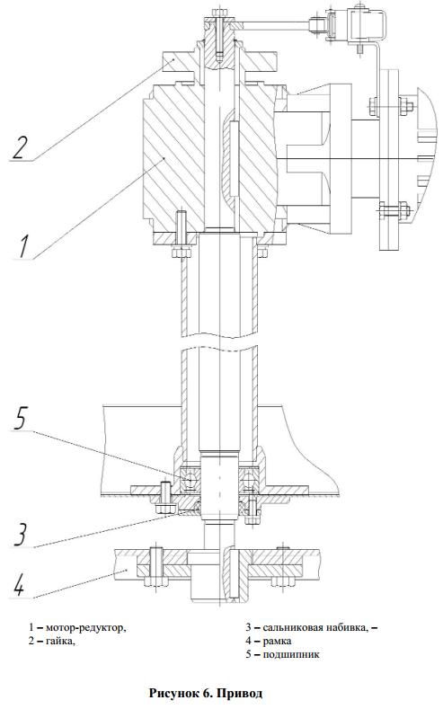 RotorAgroRis6