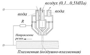 Термическая резка - Плазменная