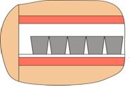 Обогрев пекарной камеры коробчатыми каналами