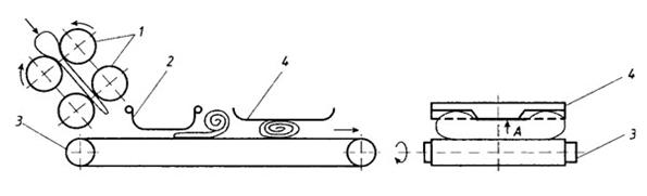 Принципиальный чертеж тестозакаточной машины
