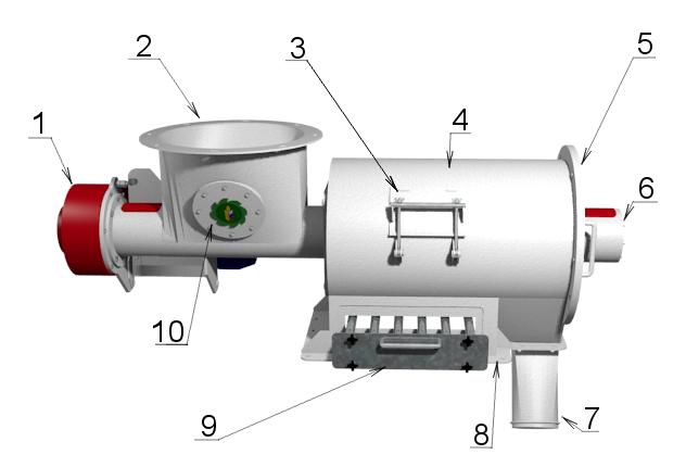 Просеиватель сыпучих продуктов ПСП1500А Описание технических характеристик (Производитель: ТвЗПО)