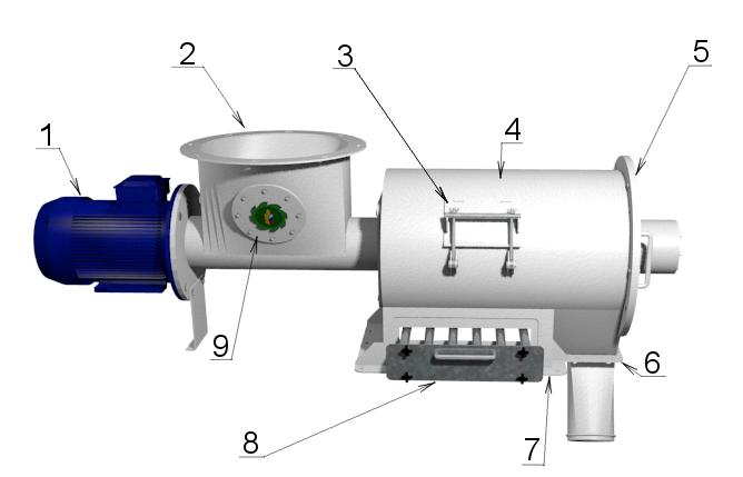 Просеиватель сыпучих продуктов ПСП1500Б Описание технических характеристик (Производитель: ТвЗПО)