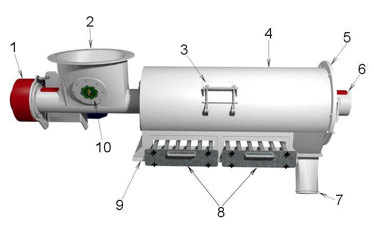 Просеиватель сыпучих продуктов ПСП3000А Описание технических характеристик (Производитель: ТвЗПО)