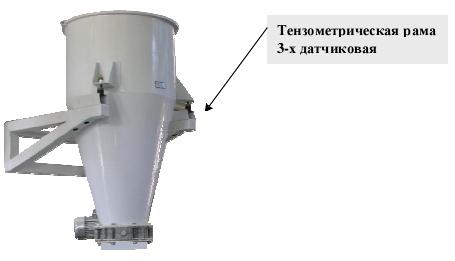 Тензометрическая рама - 3-х датчиковая