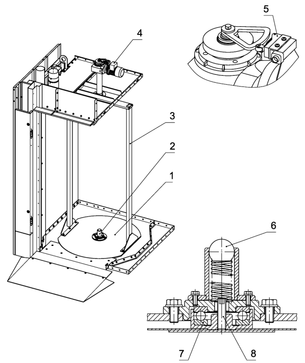 Привод вращенияпечи Ротор-Агро