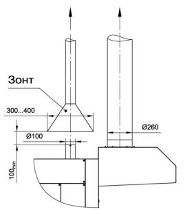 Раздельная вентиляция печи Ротор-Агро