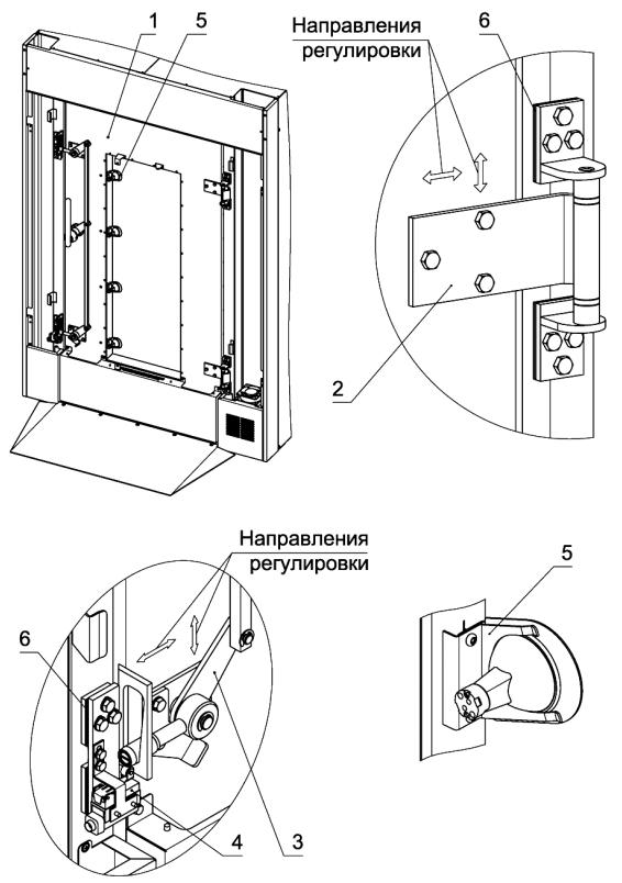 Установка дверипечи Ротор-Агро