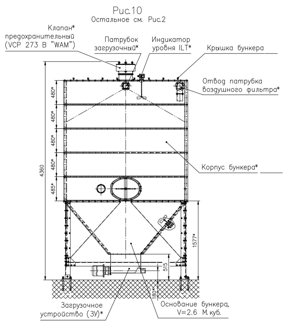 Бункер модульный - Рисунок 10