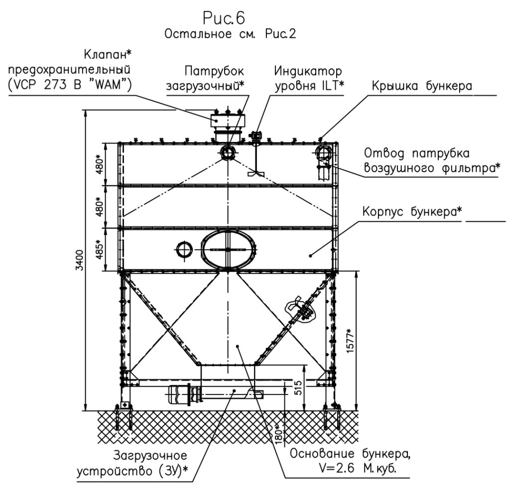 Бункер модульный - Рисунок 6