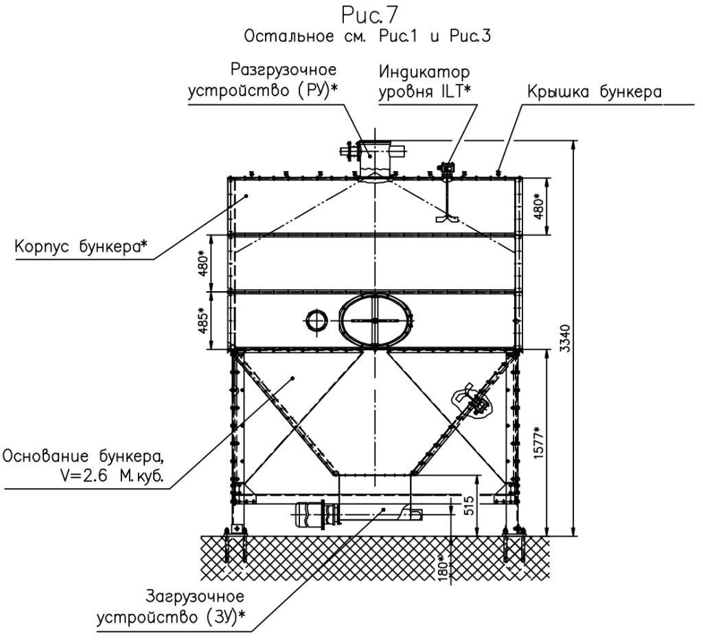 Бункер модульный - Рисунок 7
