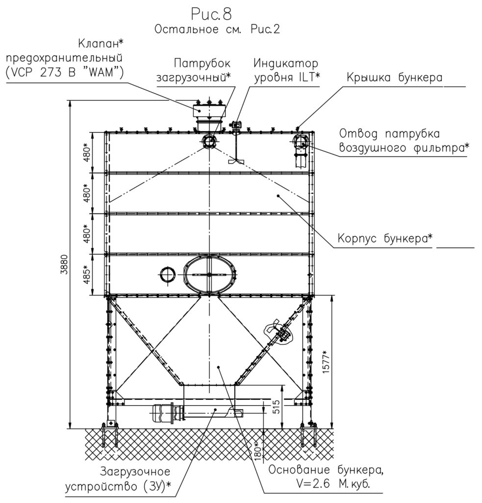 Бункер модульный - Рисунок 8