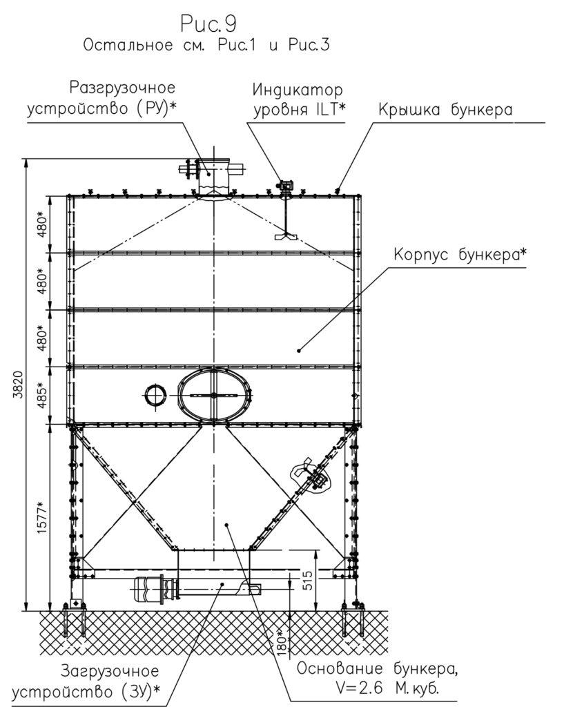 Бункер модульный - Рисунок 5